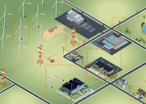 Distributed Wind And Micro Wind Turbines