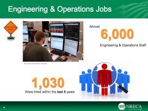 eng & ops jobs